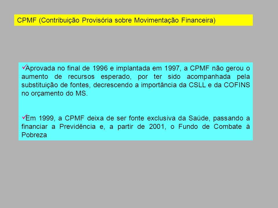 CPMF (Contribuição Provisória sobre Movimentação Financeira)