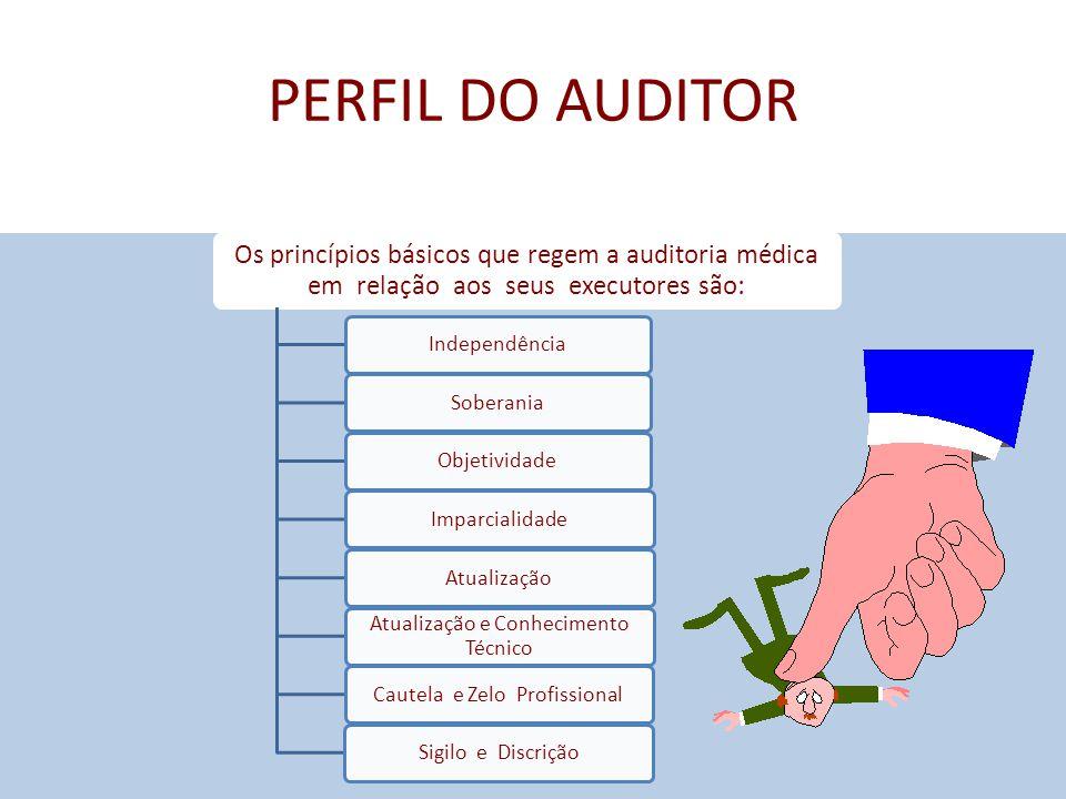 PERFIL DO AUDITOR Os princípios básicos que regem a auditoria médica em relação aos seus executores são:
