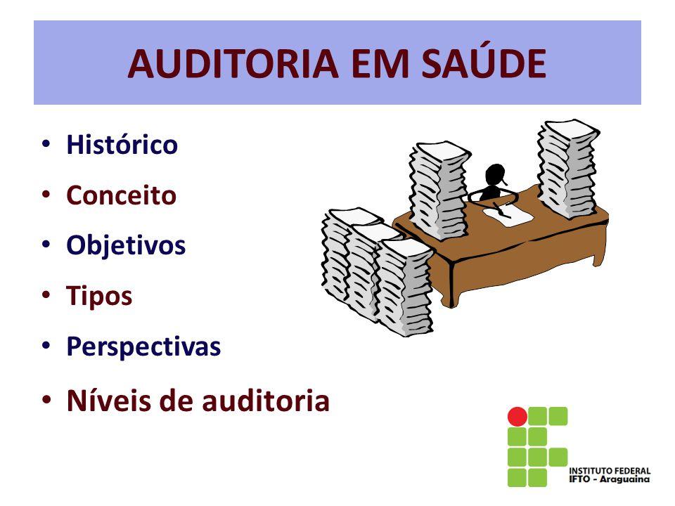 AUDITORIA EM SAÚDE Níveis de auditoria Histórico Conceito Objetivos