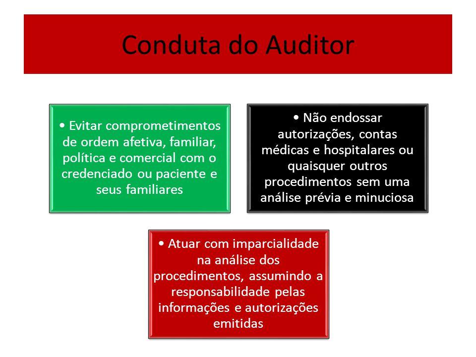 Conduta do Auditor • Evitar comprometimentos de ordem afetiva, familiar, política e comercial com o credenciado ou paciente e seus familiares.