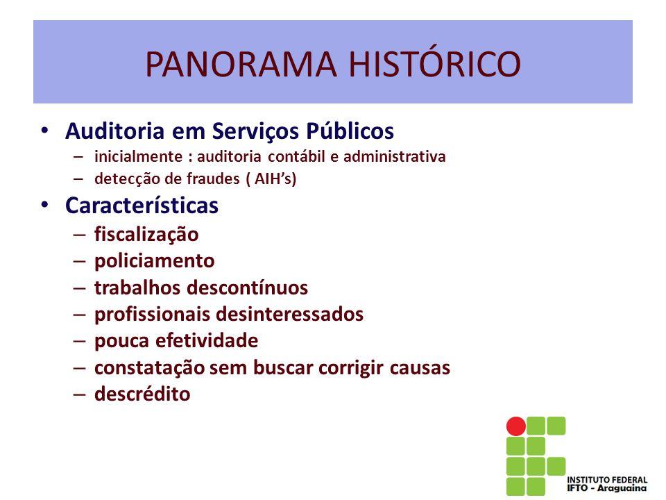 PANORAMA HISTÓRICO Auditoria em Serviços Públicos Características