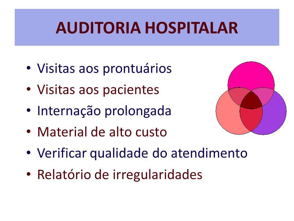 AUDITORIA HOSPITALAR Visitas aos prontuários Visitas aos pacientes
