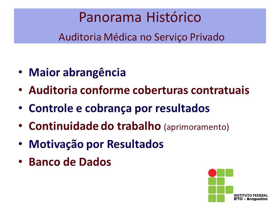 Panorama Histórico Auditoria Médica no Serviço Privado