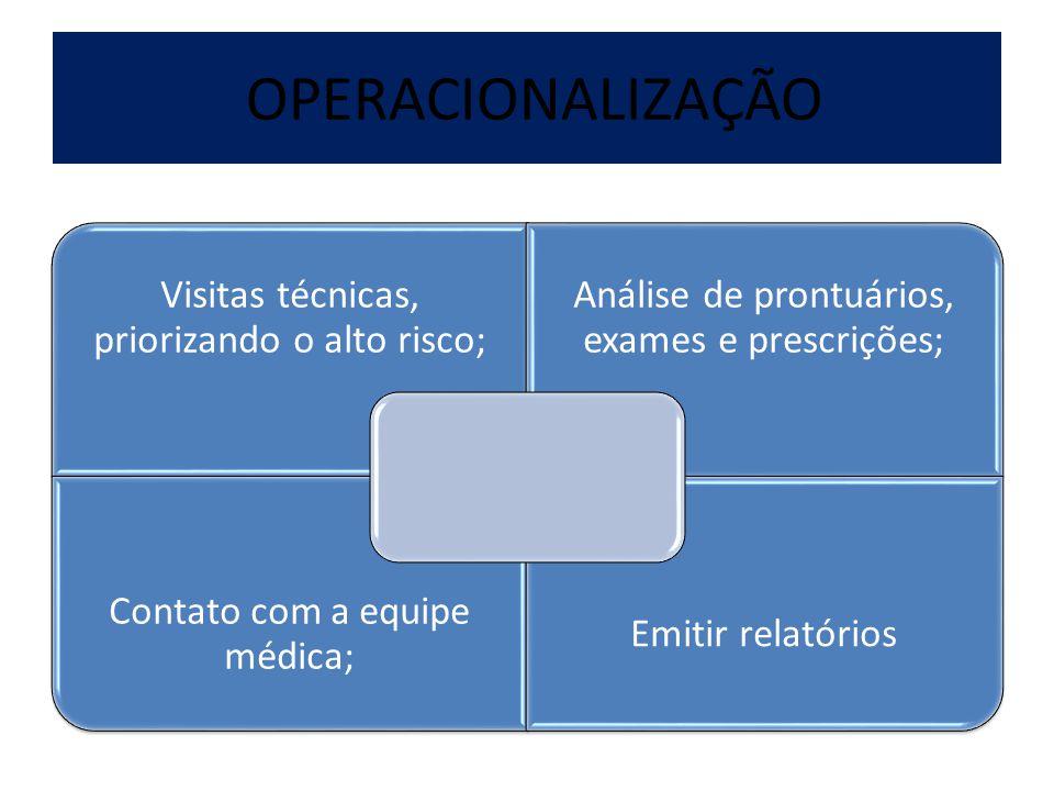 OPERACIONALIZAÇÃO Análise de prontuários, exames e prescrições;