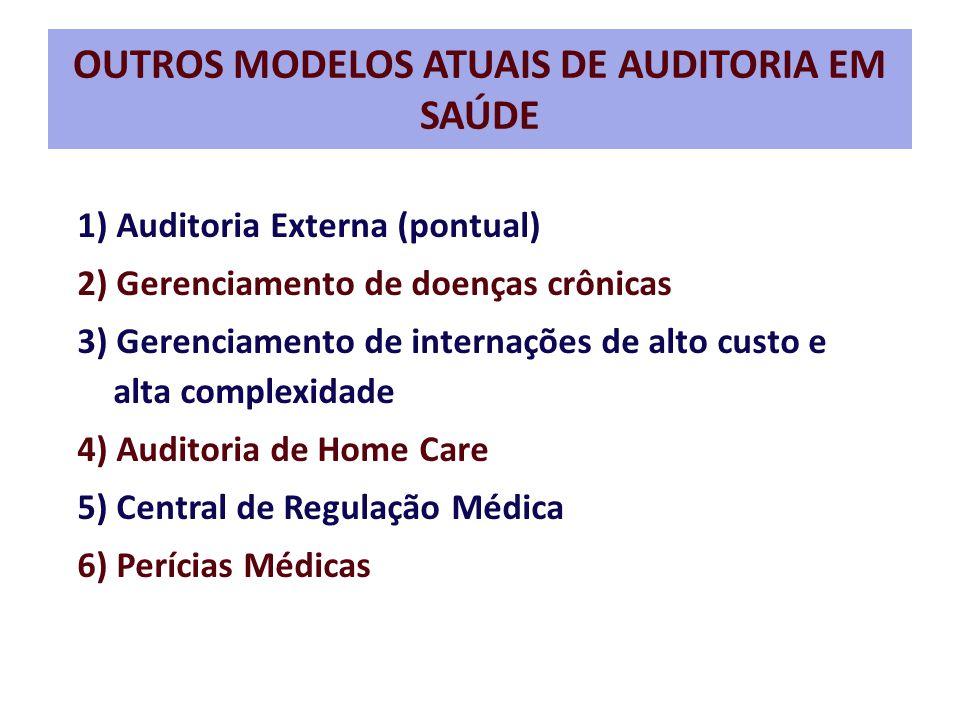 OUTROS MODELOS ATUAIS DE AUDITORIA EM SAÚDE