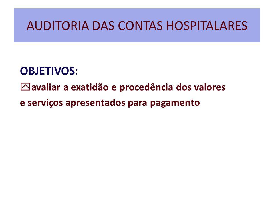 AUDITORIA DAS CONTAS HOSPITALARES