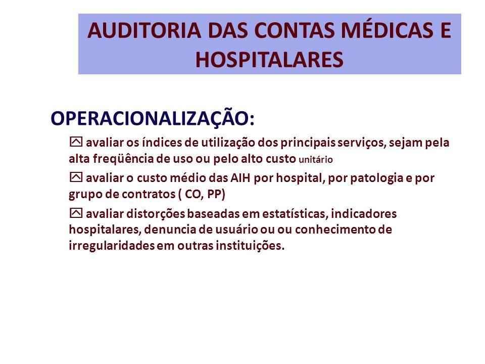 AUDITORIA DAS CONTAS MÉDICAS E HOSPITALARES
