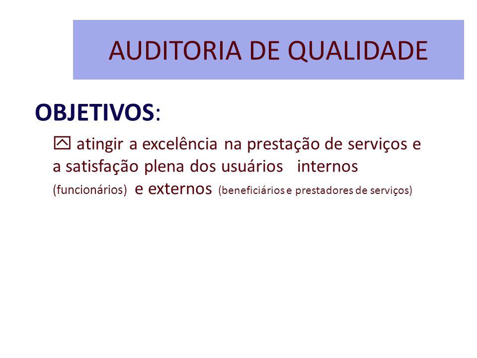 AUDITORIA DE QUALIDADE