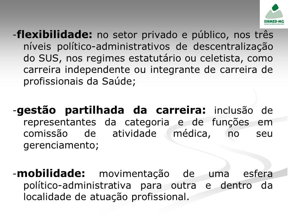 -flexibilidade: no setor privado e público, nos três níveis político-administrativos de descentralização do SUS, nos regimes estatutário ou celetista, como carreira independente ou integrante de carreira de profissionais da Saúde;