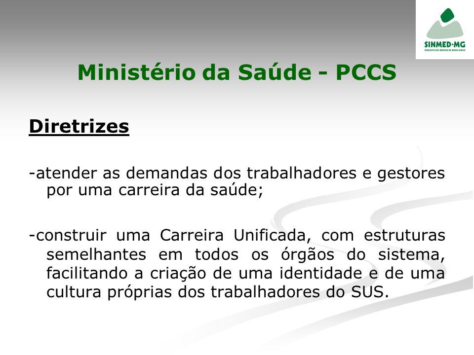 Ministério da Saúde - PCCS