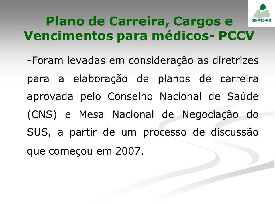 Plano de Carreira, Cargos e Vencimentos para médicos- PCCV