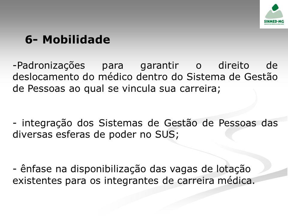6- Mobilidade Padronizações para garantir o direito de deslocamento do médico dentro do Sistema de Gestão de Pessoas ao qual se vincula sua carreira;
