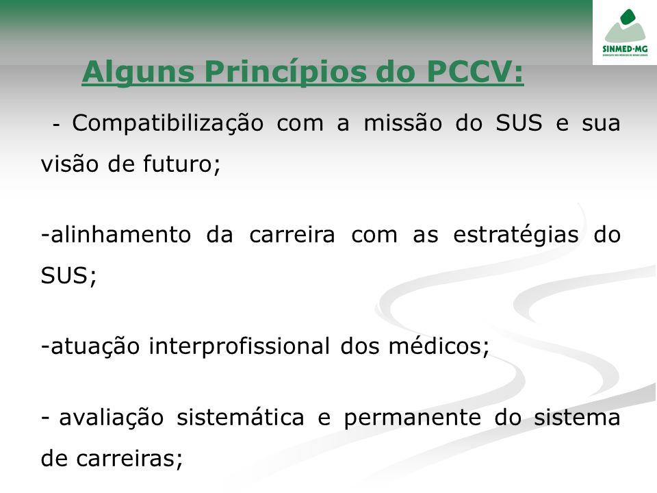 Alguns Princípios do PCCV: