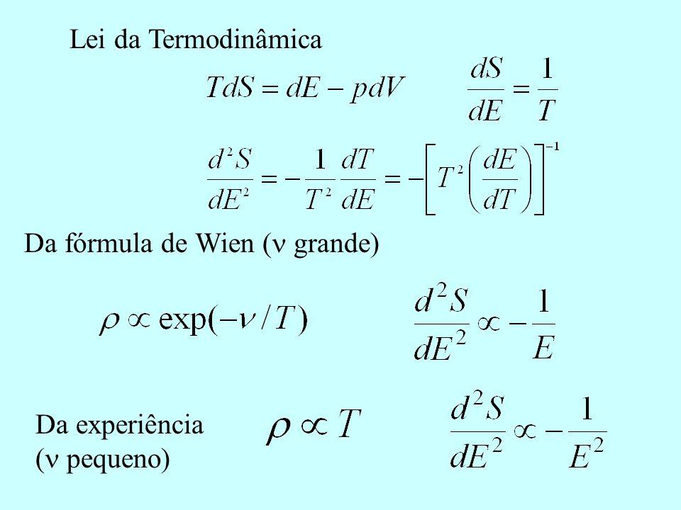 Lei da Termodinâmica Da fórmula de Wien (n grande) Da experiência (n pequeno)
