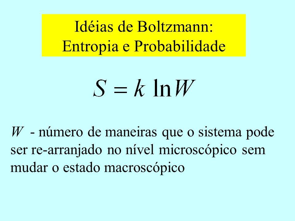 Idéias de Boltzmann: Entropia e Probabilidade
