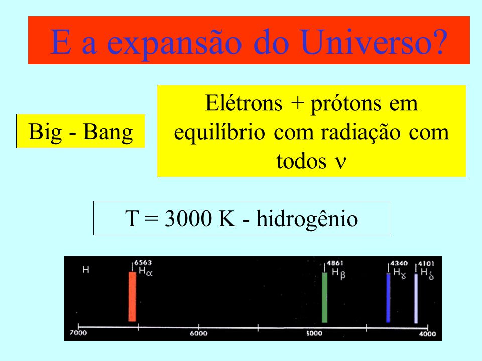 E a expansão do Universo