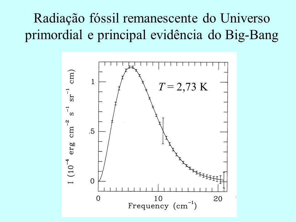 Radiação fóssil remanescente do Universo primordial e principal evidência do Big-Bang
