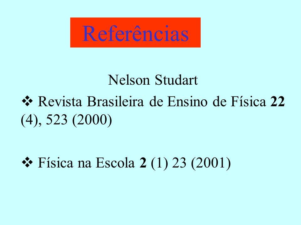 Referências Nelson Studart