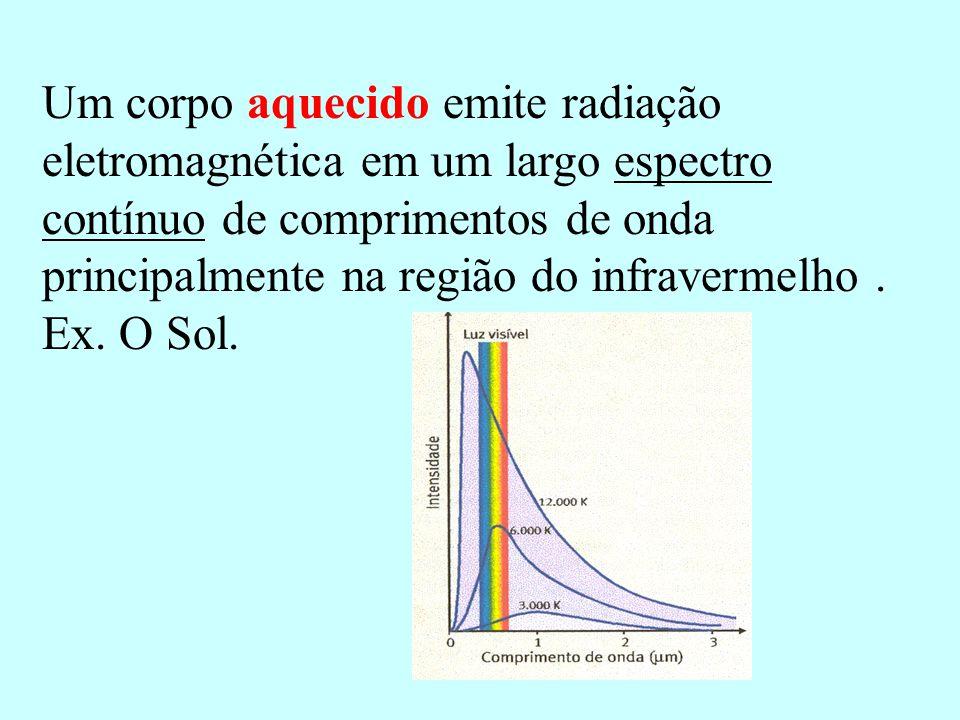 Um corpo aquecido emite radiação eletromagnética em um largo espectro contínuo de comprimentos de onda principalmente na região do infravermelho .