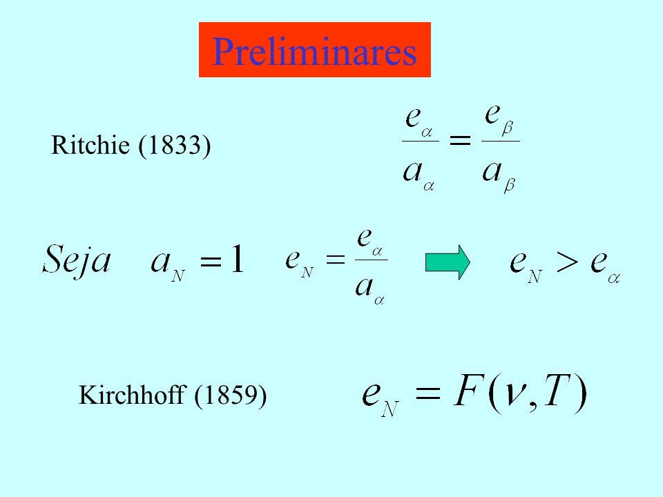 Preliminares Ritchie (1833) Kirchhoff (1859)