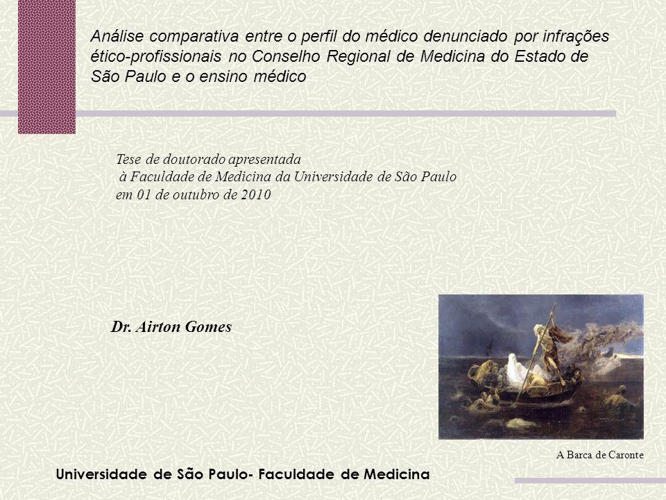 Análise comparativa entre o perfil do médico denunciado por infrações ético-profissionais no Conselho Regional de Medicina do Estado de São Paulo e o ensino médico