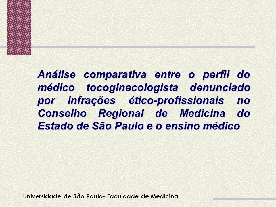 Análise comparativa entre o perfil do médico tocoginecologista denunciado por infrações ético-profissionais no Conselho Regional de Medicina do Estado de São Paulo e o ensino médico
