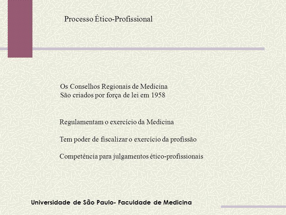 Processo Ético-Profissional