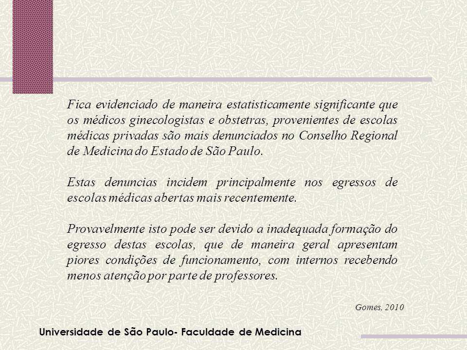 Fica evidenciado de maneira estatisticamente significante que os médicos ginecologistas e obstetras, provenientes de escolas médicas privadas são mais denunciados no Conselho Regional de Medicina do Estado de São Paulo.