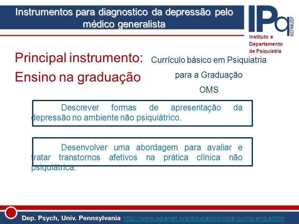 Principal instrumento: Ensino na graduação