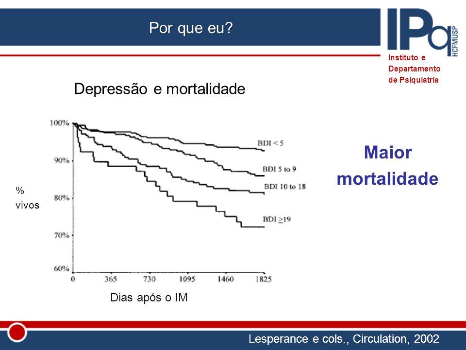 Maior mortalidade Por que eu Depressão e mortalidade Dias após o IM