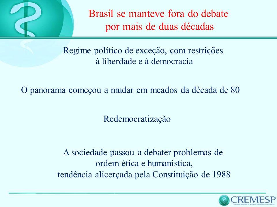 Brasil se manteve fora do debate por mais de duas décadas
