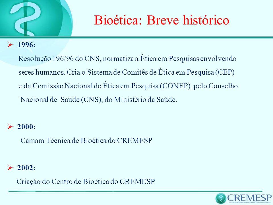 Bioética: Breve histórico