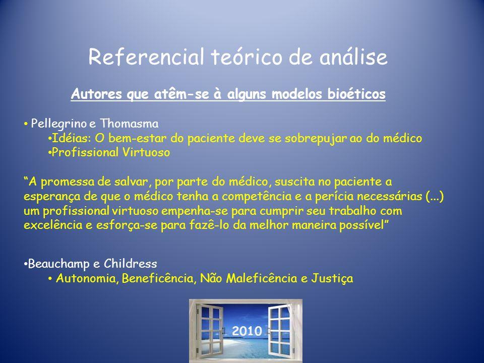 Referencial teórico de análise