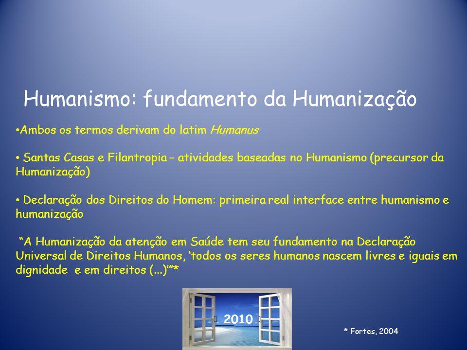 Humanismo: fundamento da Humanização
