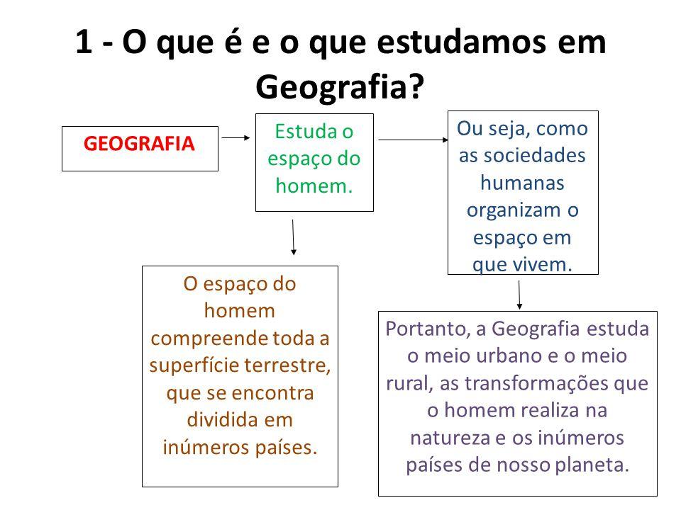1 - O que é e o que estudamos em Geografia