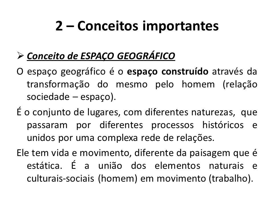 2 – Conceitos importantes