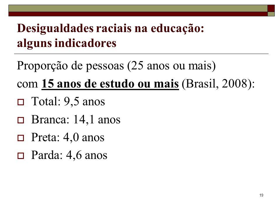 Desigualdades raciais na educação: alguns indicadores