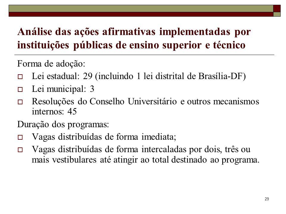Análise das ações afirmativas implementadas por instituições públicas de ensino superior e técnico