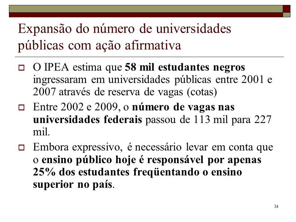 Expansão do número de universidades públicas com ação afirmativa