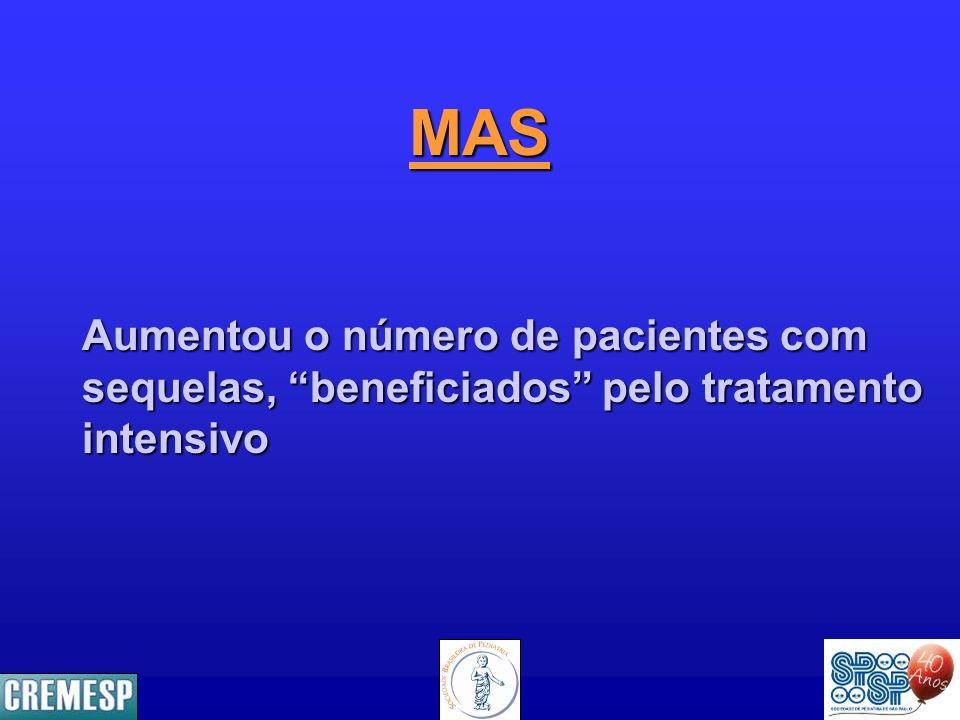 MAS Aumentou o número de pacientes com