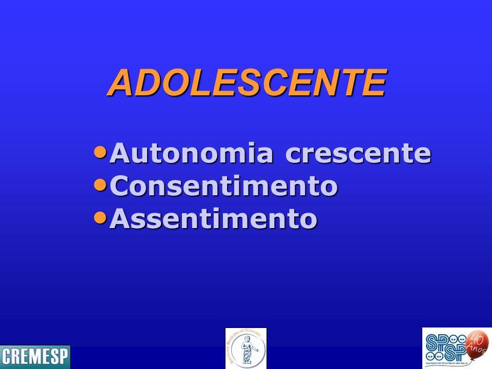 ADOLESCENTE Autonomia crescente Consentimento Assentimento