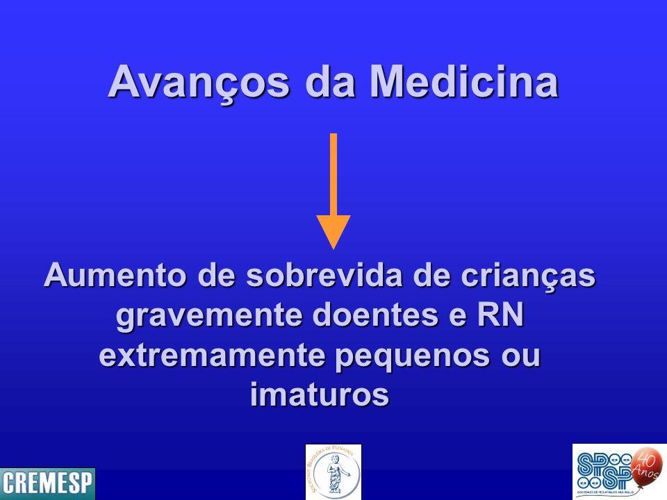 Avanços da Medicina Aumento de sobrevida de crianças gravemente doentes e RN extremamente pequenos ou imaturos.