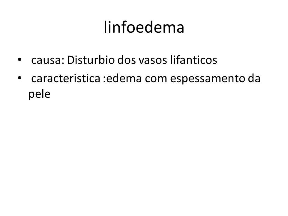 linfoedema causa: Disturbio dos vasos lifanticos