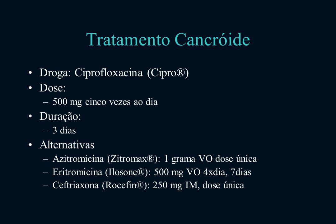 Tratamento Cancróide Droga: Ciprofloxacina (Cipro®) Dose: Duração:
