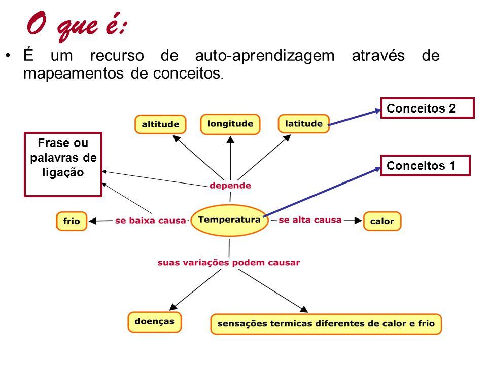 Frase ou palavras de ligação