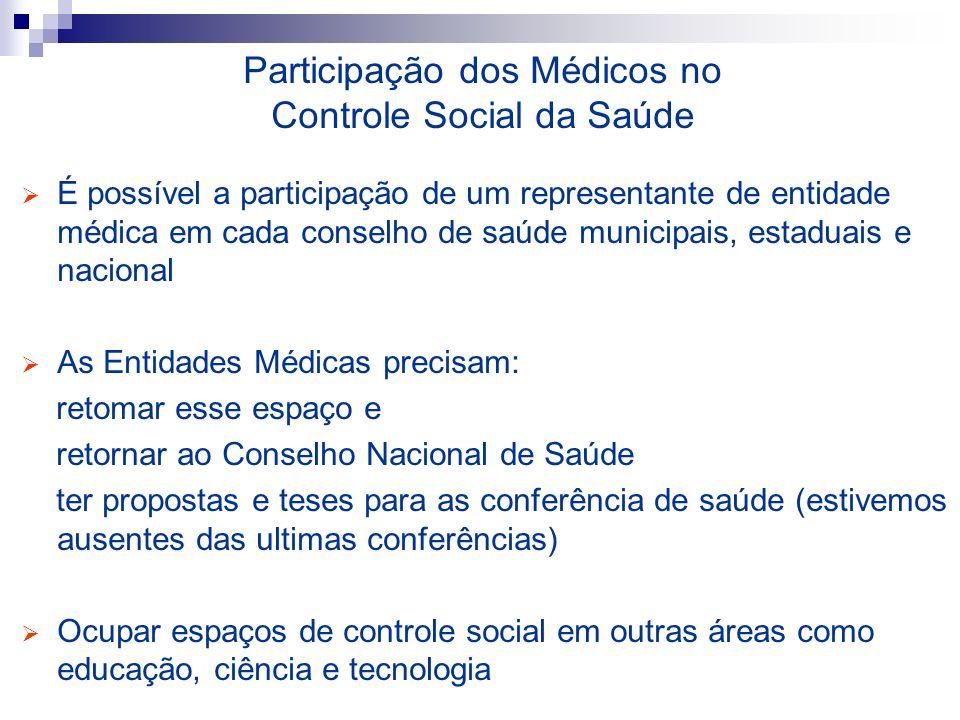 Participação dos Médicos no Controle Social da Saúde