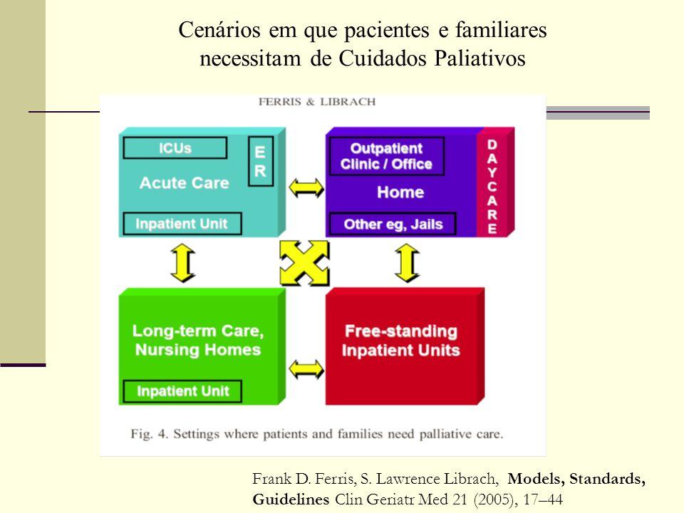 Cenários em que pacientes e familiares necessitam de Cuidados Paliativos
