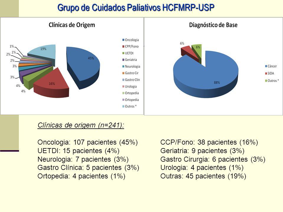 Grupo de Cuidados Paliativos HCFMRP-USP