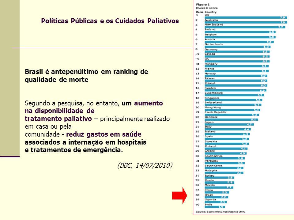 Políticas Públicas e os Cuidados Paliativos