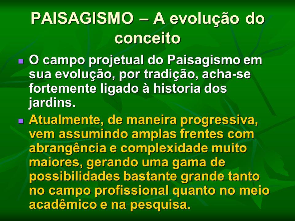 PAISAGISMO – A evolução do conceito